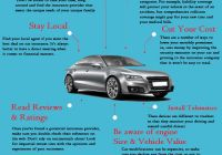 How to Buy Auto Insurance Beautiful How to Buy Car Insurance Infographic Sell Your Car Fast
