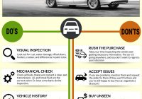 How to Negotiate A Used Car Inspirational Dos and Don Ts when Ing A Used Car