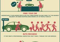 How to Sell A Used Car Awesome How to Sell A Used Car
