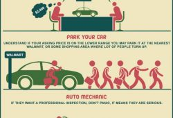 Beautiful How to Sell A Used Car