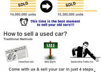 How to Sell A Used Car Lovely How to Sell A Used Car In 4 Steps