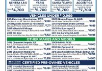 Infiniti Bellevue Best Of Tv Facts March 31 2019 Pages 1 36 Text Version