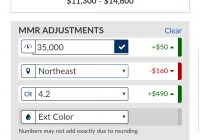 Is Carfax Worth It Beautiful Worth to Pay for Auction Access Off Ramp Leasehackr forum