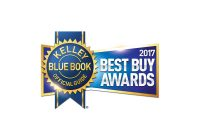 Kelley Blue Book Used Cars Value Trade Best Of Kelley Blue Book Announces Winners Of 2017 Best Awards Honda