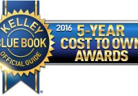 Kelley Blue Book Value Used Cars and Trucks Inspirational 2016 5 Year Cost to Own Award Winners Announced by Kelley Blue Book