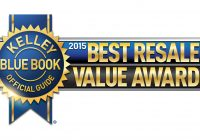 Kelley Blue Book Value Used Cars Luxury 2015 Best Resale Value Award Winners Announced by Kelley Blue Book