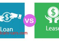 Lease Vs Loan New Loan Vs Lease top 7 Useful Differences to Learn with