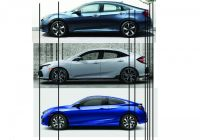 Length Of Honda Civic Lovely Official 2017 Honda Civic Hatchback Arrives This Fall W