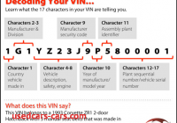 Look Up Vin Number Unique Vin Check How to Look Up A Free Vin Report before Buying