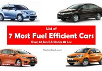 Most Fuel Efficient Car Lovely Most Fuel Efficient Cars List Of 7 Cars with Fuel