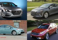 Most Fuel Efficient Car Luxury 10 Most Fuel Efficient Cars Of All Time top Speed