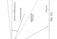 Natick Audi Inspirational Us B2 Vision System for Vehicle Google Patents