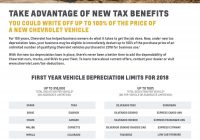 Pensacola Used Car Superstore Awesome Sandy Sansing Chevrolet is A Pensacola Chevrolet Dealer and A New