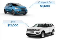 Ponos Used Cars Inspirational How Much to Pay for A Used Car Best Car Janda