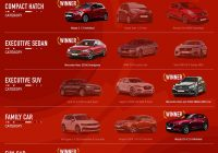 Small Cars for Sale Near Me Fresh Cars for Sale In Gauteng Used Cars