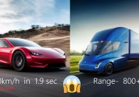 Tesla 0-100 Elegant top 10 Mind Blowing Facts About Tesla Semi Truck Tesla