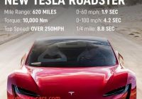Tesla 0-100 Mph Fresh Tesla Roadster Sprints From 0 60mph In Just 1 9 Seconds