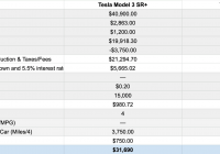 Tesla 5 Year Cost to Own Awesome toyota Corolla Vs Tesla Model 3 Cost Comparisons Over 5