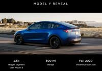 Tesla 5 Year Cost to Own Beautiful Awesome Tesla 5 Year Cost to Own Automotive