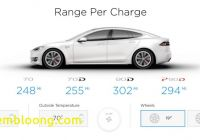 Tesla 90d Range Elegant Tesla Model S 90d Rated 302 Mile Range by Epa Gas 2