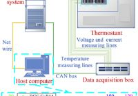 Tesla Battery Lifespan Beautiful A Review On Battery Management System From the Modeling