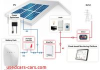 Tesla Battery Price Elegant Tesla Powerwall In Sa How Much It Costs and when You Can