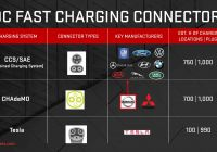 Tesla Charging Stations In Colorado Best Of First Ever Gmc Hummer Ev In Thornhill Tario