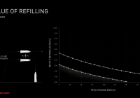 """Tesla Elon Musk Twitter Luxury Making Life Multiplanetary"""" Ficial Schematics for Bfr by"""