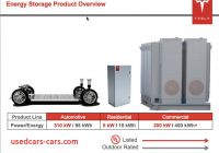 Tesla Energy Storage Lovely within 10 Years Every solarcity System Will Come with