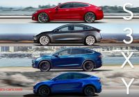 Tesla Lineup Fresh 5 Things to Know About Tesla Model Y Youtube