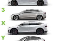 Tesla Lineup Lovely Tesla Model 3 Vs Model Y is there A Difference the