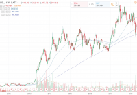 Tesla Stock Luxury Ment why I Would Not Tesla Stocks Right now