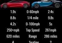 Tesla Vs Bugatti Awesome Tesla Roaster Vs Bugatti Chiron Its An Easy Choice