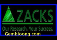 Tesla Zacks Fresh Car News Tesla Inc Tsla Stock Price today Zacks