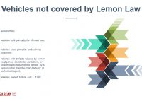 Texas Lemon Law Used Cars Beautiful 1 Back and Repair Under Lemon Law Finition 2 Table Of Content