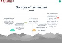 "Texas Lemon Law Used Cars New What is ""the Lemon Law"" 2 Table Of Content the Idea Of Lemon Law"