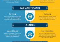 Things to Look for when Buying A Used Car Beautiful 7 Things to Look Out for when Ing A New or Used Car Singapore