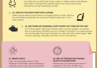 Used Car Calculator Awesome Auto Country Blogger Ing A Used Car An Infographic by Rawhide
