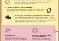 Used Car Checklist Elegant What to Check when Ing A Used Car 27 Point Checklist