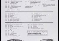 Used Car Checklist Lovely Porsche Approved Used Cars Superior Quality assured