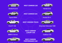 Used Car Database Awesome Autolist Search New and Used Cars for Sale Pare Prices and Reviews