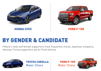 Used Car Database Luxury Autolist Search New and Used Cars for Sale Pare Prices and Reviews