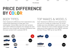 Best Of Used Car Database