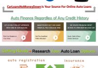 Used Car Finance Rates Unique Your Auto Loan Options for Financing A New or Used Car