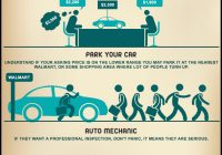 Used Car Info Awesome How to Sell A Used Car