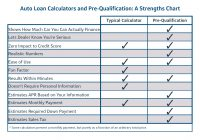 Used Car Price Calculator Luxury the Truth About Auto Loan Calculators