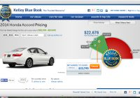 Used Car Value by Vin Best Of Used Car Value by Vin