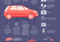 Used Cars for Sale 800 Dollars Awesome Essential Car Health Checks for Winter Weather Infographic