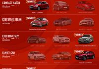 Used Cars for Sale In Gauteng Inspirational Used toyota fortuner 3 0d 4d 4×4 A T for Sale In Gauteng