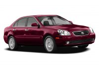 Used Cars for Sale Memphis Tn Elegant Kias for Sale at Wolfchase Hyundai In Memphis Tn